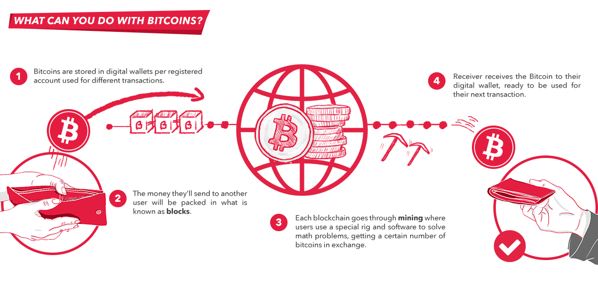 net asset value calculation mining bitcoins